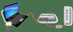 firmware-install