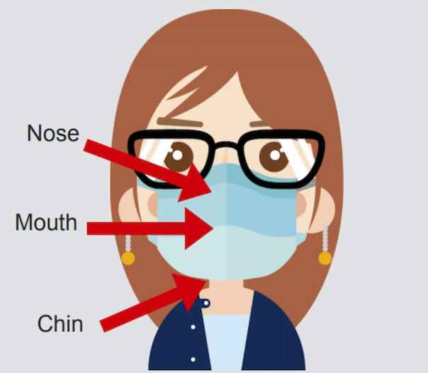 Face Masks: 20 Key Facts About Wearing Them Safely