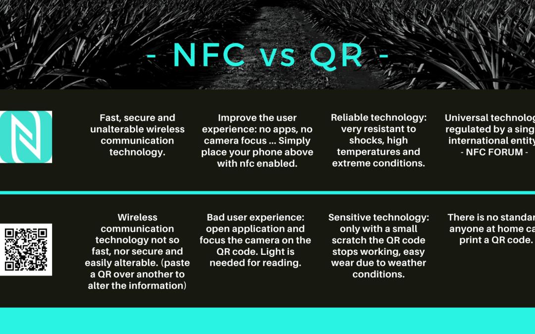 NFC VS QR: NFC WINS!!!