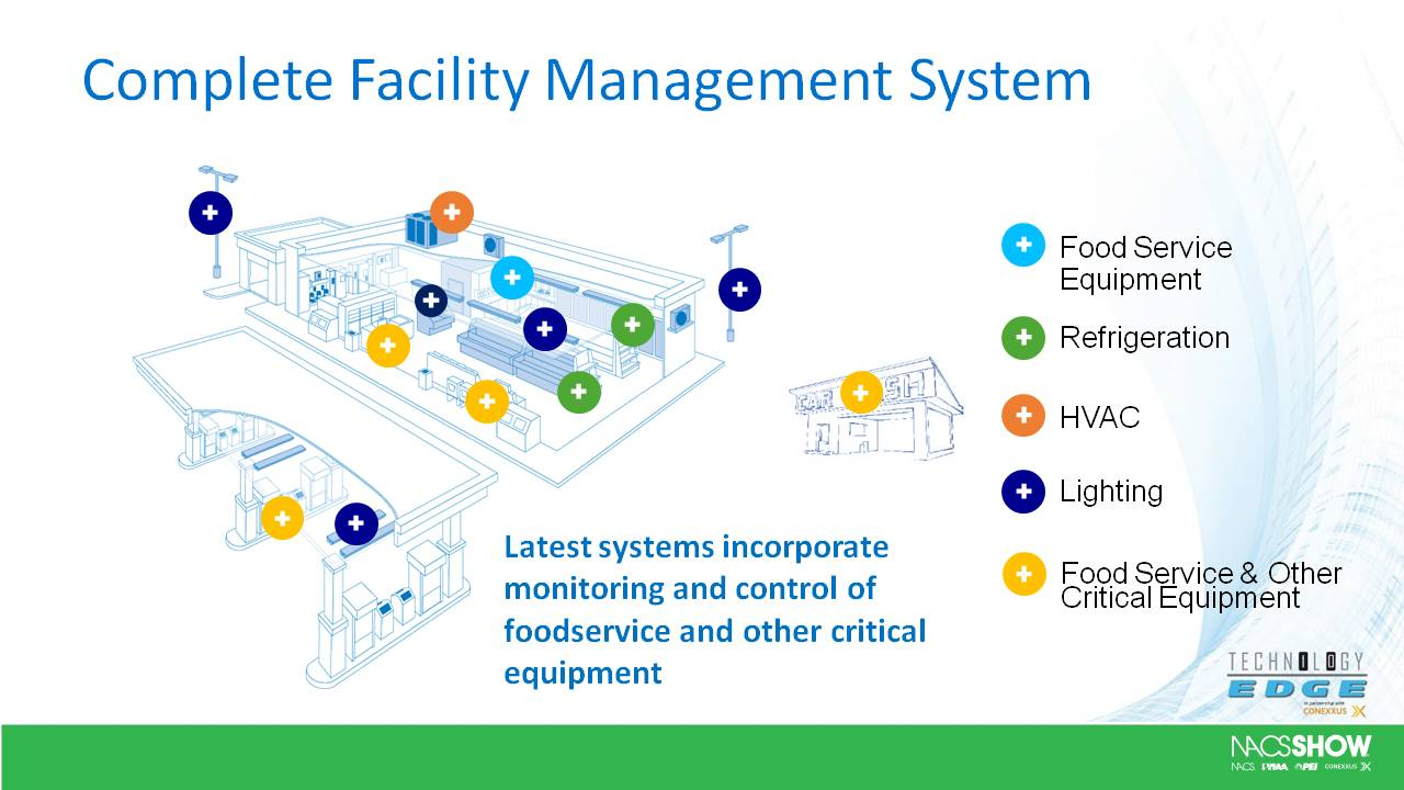 NACS Session_C-store Slide  (2)