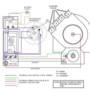 Table Fan Wiring Diagram