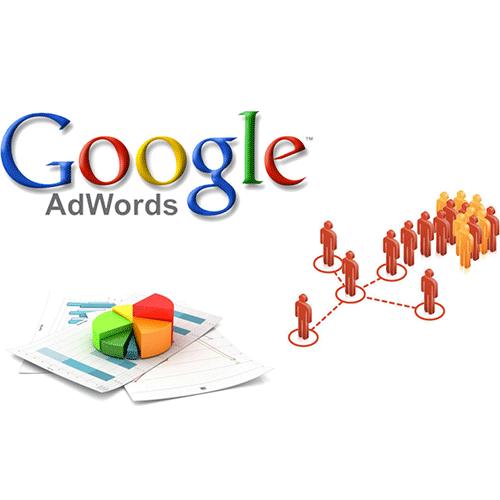 Promovarea pe Google