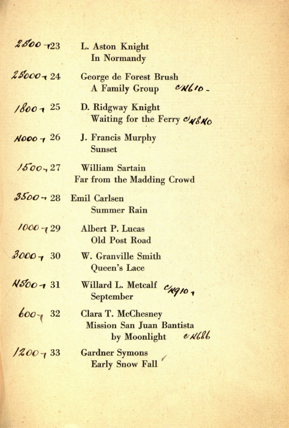 """1918 M. Knoedler & Co., New York, NY, """"Eleventh Annual Summer Exhibition of Paintings by American Aritsts"""", June - August"""