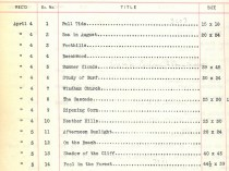 """1912 Exhibition of Paintings List Provided by Vose Gallery, Boston, MA"", April 8-20, 1912"