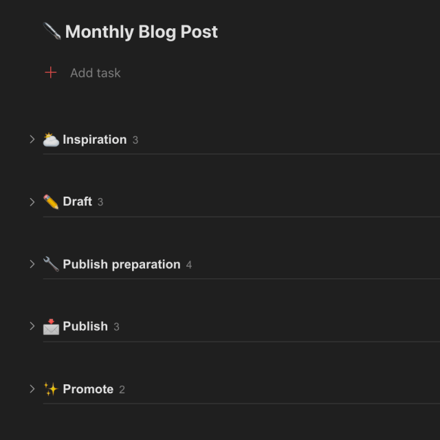 The sections of my Monthly blog post project on Todoist.