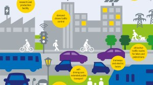 ¿Cómo vemos la movilidad eléctrica?