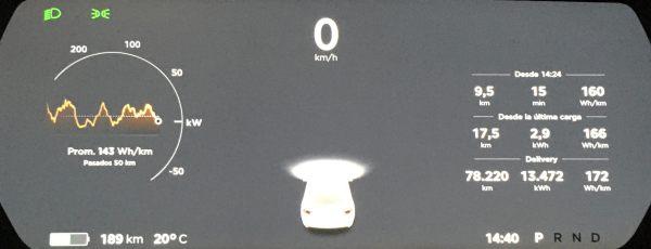 Consumo medio de 17,2 kWh/100km con un Tesla Model S 75 con 78.220 km