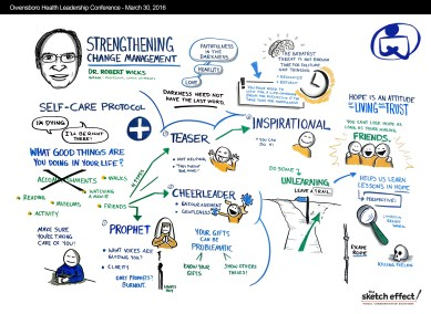 TSE_OwensboroHealth_GraphicRecording_2