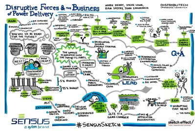 tse_distributech_disruptive-forces-small