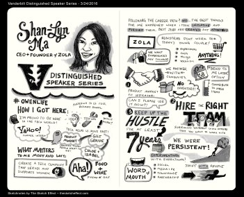 TSE_Vanderbilt_Sketchnotes-ShanLynMa
