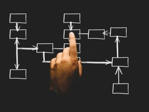 hand pointing at flow chart