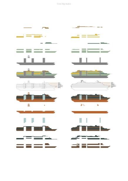 Cruise Ship Analysis
