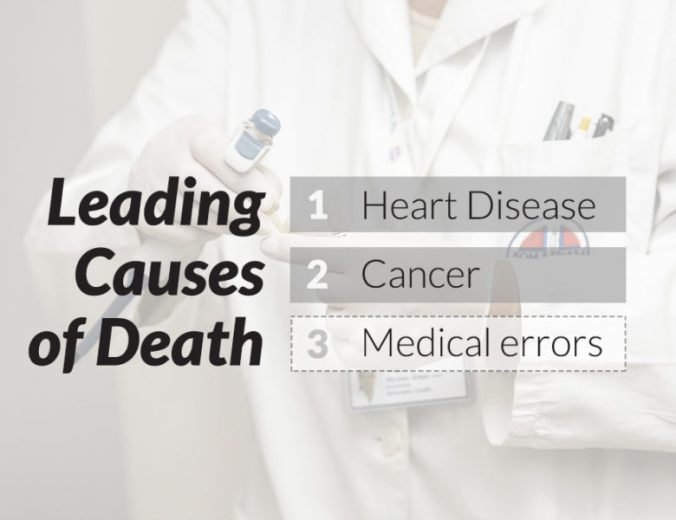 The Third Leading Cause of Death in America – PREVENTABLE Medical Errors – Emily Jerry Foundation