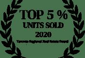 TOP 5% TREBB 2020 UNITS