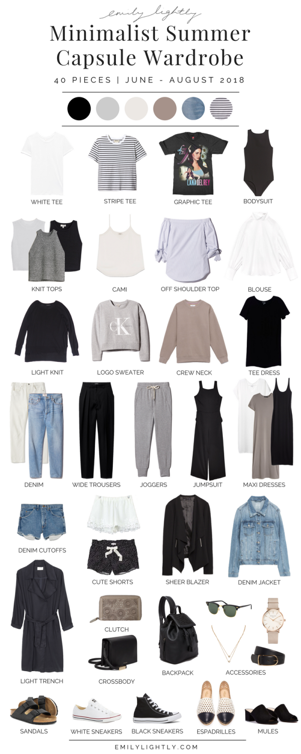 My Summer 2018 Capsule Wardrobe - Emily Lightly c29dd0c24