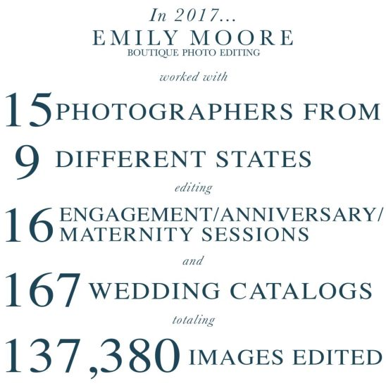 Emily Moore Boutique Photo Editing 2017 Stats