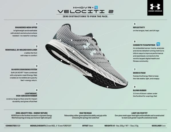 Velociti2.jpg
