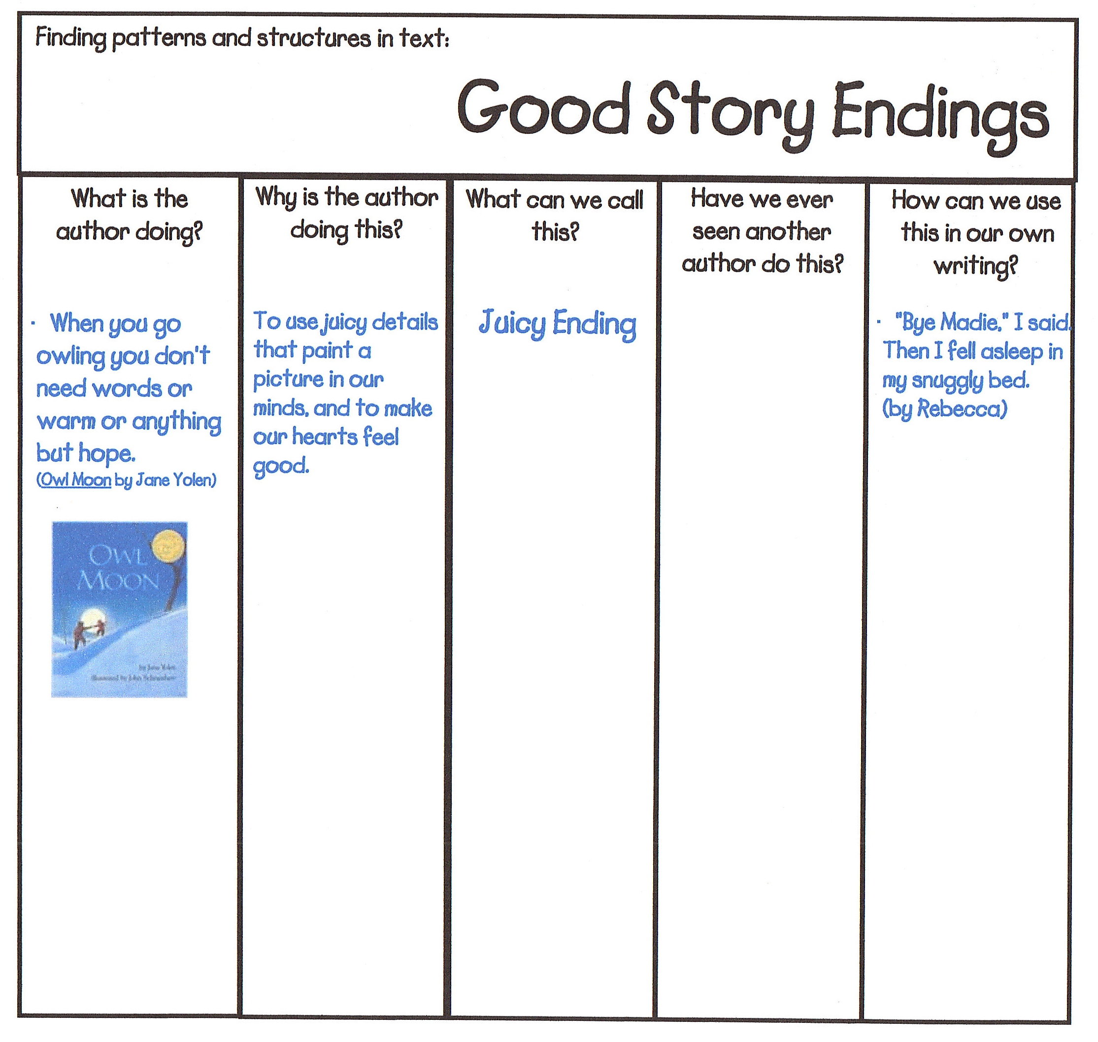 Good Story Endings With Images