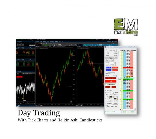 Day Trading with Tick CHarts & Heikin Ashi Candlesticks