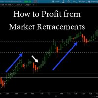 How to Profit from Market Retracements E-mini Futures