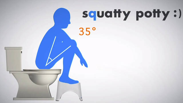 We have been doing it wrong (in toilets)!!