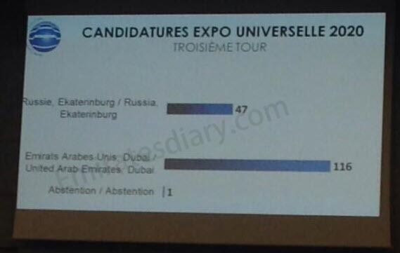 dubai-expo-final-round-votes