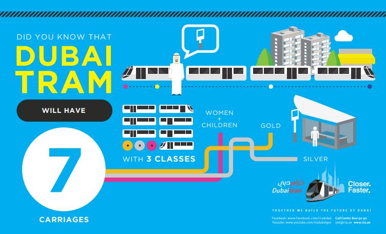 dubai-tram-2