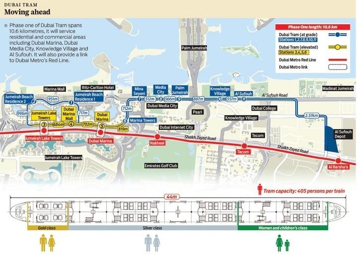 dubai-tram-map-gulfnews