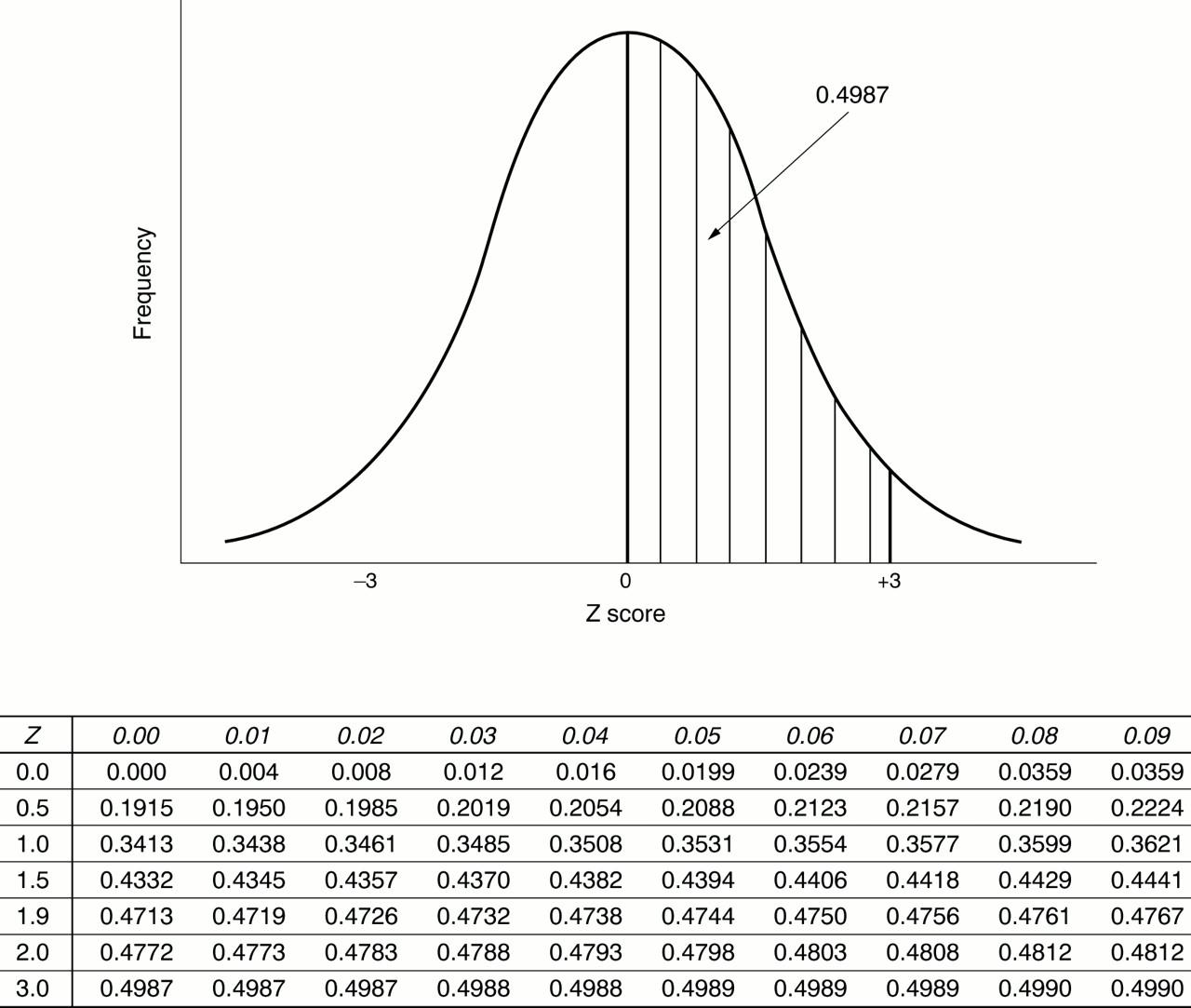 Download Standard Deviation Probability Distribution