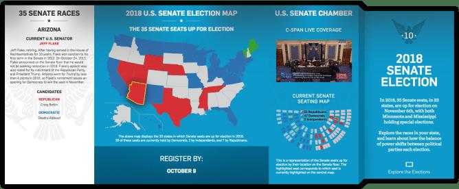 Image result for 35 SENATORS FOR 2018