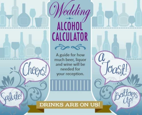 How Much Alcohol For A Wedding | How Much Alcohol Do I Need For My Wedding Use This Calculator