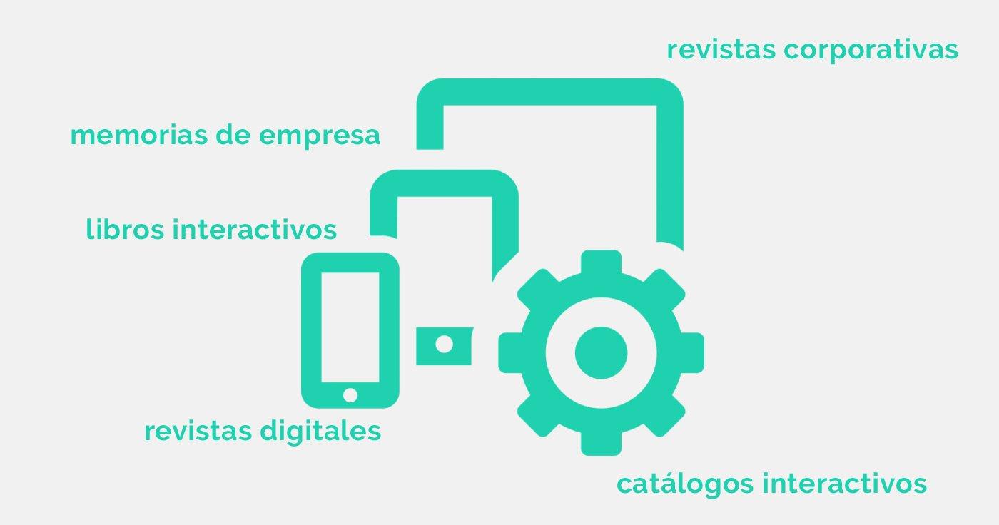 Creación revistas digitales