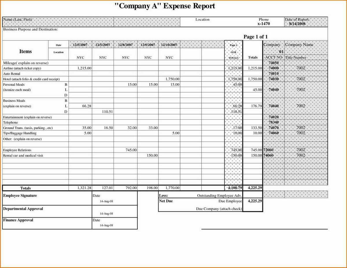 Business Expense Tracking Emmamcintyrephotography