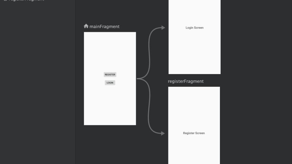 Navigation Graph Destination Connection