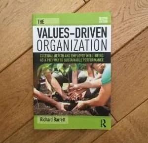 Values drive the future