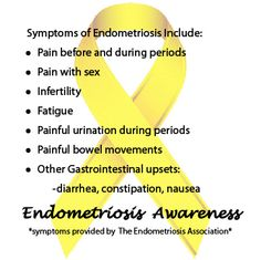 list of endometriosis symptoms