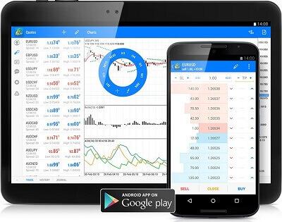 meta trader forex trading app