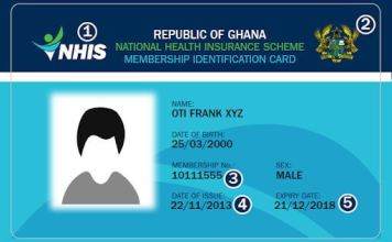 how to renew your national health insurance on phone