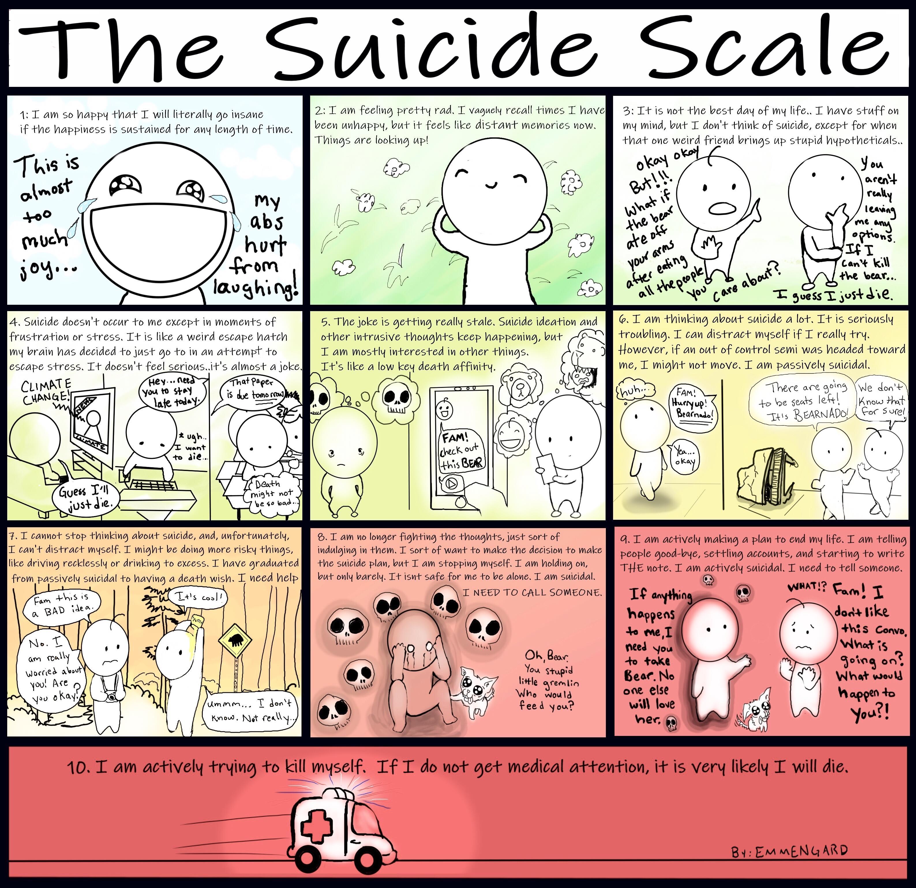 Suicide Scale