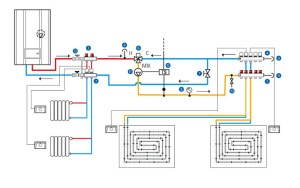 T3 UFH Manifolds  Emmeti