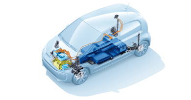 VW e-up! - Elektro Auto - Collage, Grafik, Sprengzeichnung, Beitragsbild, Foto VW