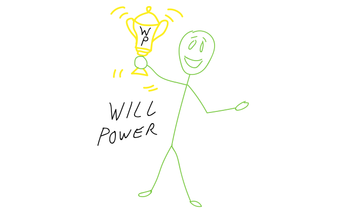 Self-regulation. Stick figure holding a trophy with the words Will Power on it.