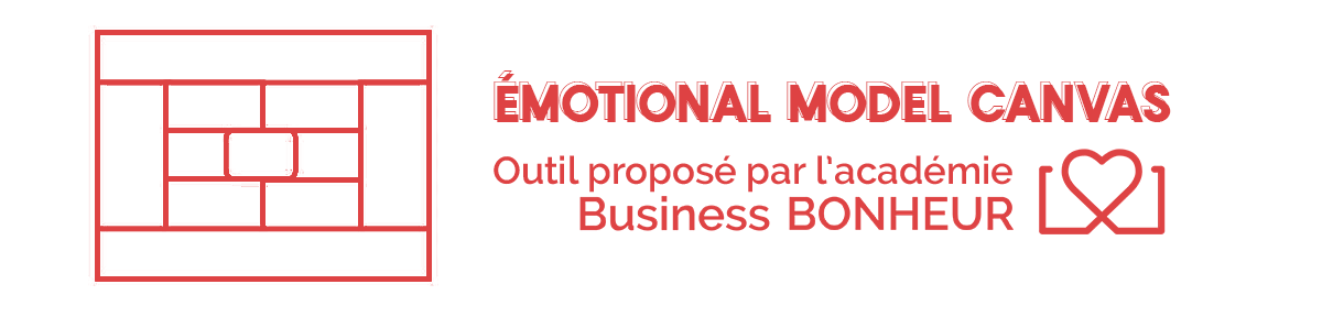 Emotional Model Canvas, iun outil développé par l'académie Business Bonheur