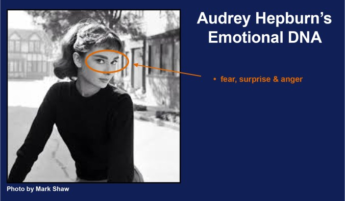 Audrey Hepburn's emotional DNA