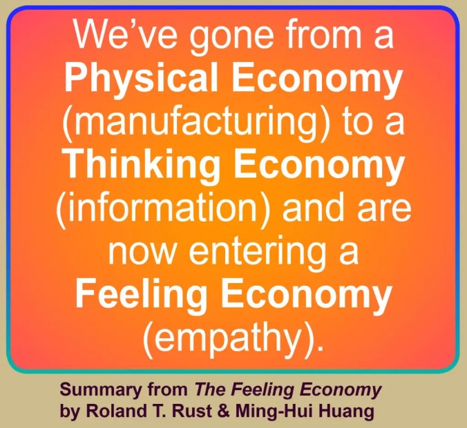 "A summary of the main point from the book ""The Feeling Economy"" by Roland T. Rust and Ming-Hui Yuang, which is that we've gone from a Physical Economy (manufacturing) to a Thinking Economy (information) and are now entering a Feeling Economy (empathy)."