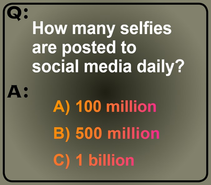 What amount of selfies get posted to social media daily? The choices are 100 million, 500 million, and 1 billion. What's your guess?