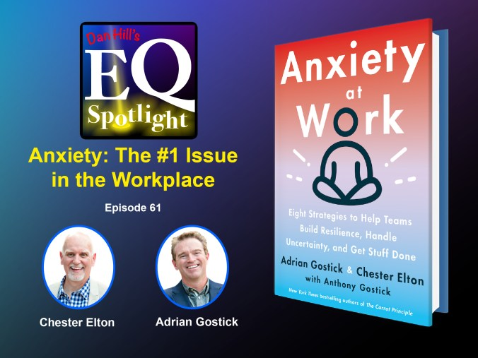 """Image of Authors Chester Elton and Adrian Gostick and the cover of their new book """"Anxiety at Work Eight Strategies to Help Teams Build Resilience, Handle Uncertainty and Get Stuff Done. for Dan Hill's EQ Spotlight on the New Books Network."""