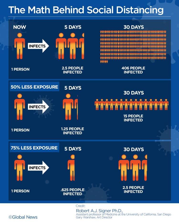 social_distancing_infographics