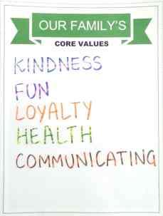Family Values Board