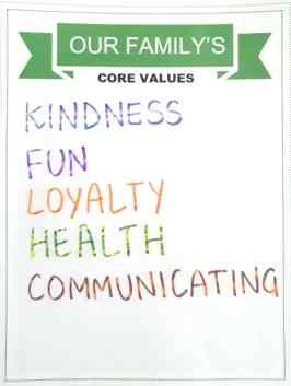 Kindness Fun Loyalty Health Communicating